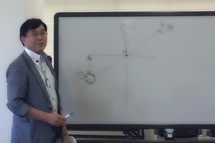 セルフ学習型SBアカデミー